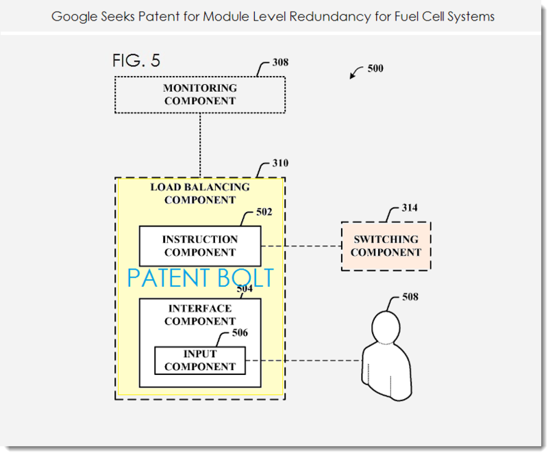 4. Google patent figure 5 LOAD BALANCING COMPONENT