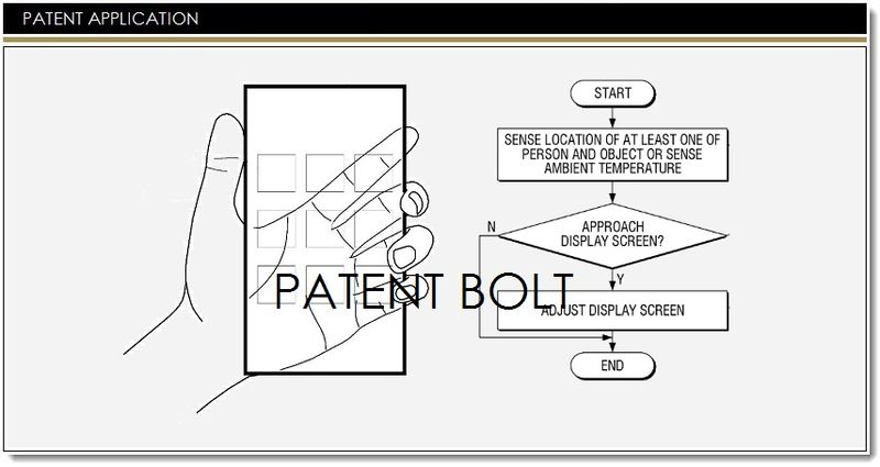 1. Samsung patent application - adjustable transparent display