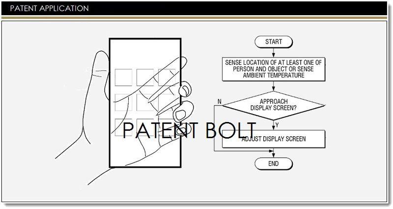 1. Samsung patent application - adjustable transparent display