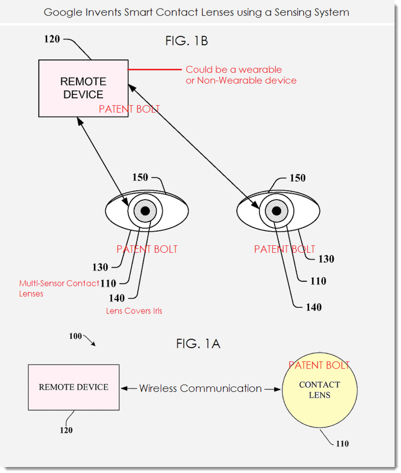 2A. Google Invents Smart Contact Lenses using a Sensing System
