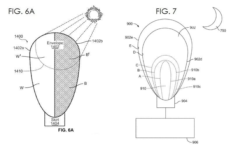 5AA. Balloon Altitude Control - Density and Volume adjustments