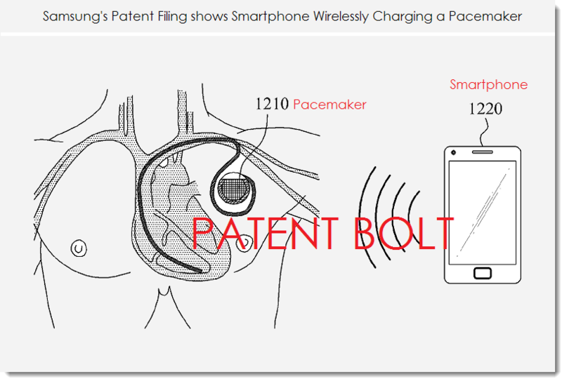 3. Samsung patent figure 12a - smartphone wirelessly charging a pacemaker