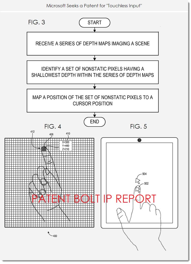 5. Microsoft touchless input patent figs 3,4 and 5