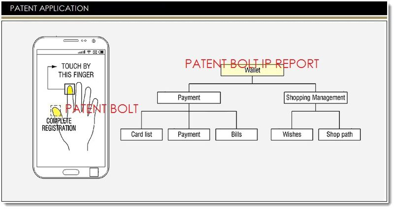 1. SAMSUNG WALLET REPORT COVER GRAPHIC