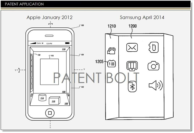 1. Cover - 3D UI - SAMSUNG PATENT APPLICATION