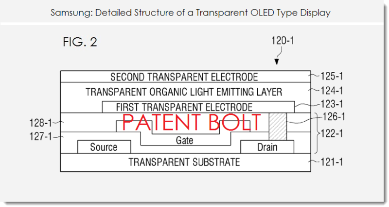 5. samsung patent fig. 2 - detailed structure of a transparent OLED display