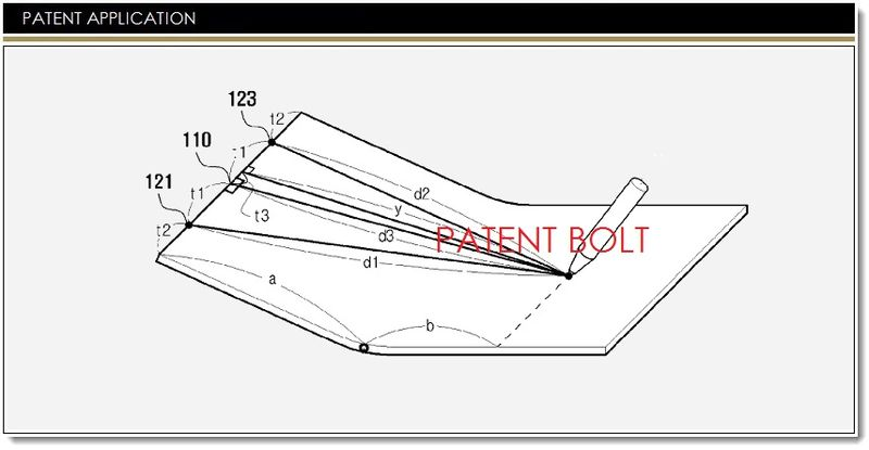 1. Cover, Samsung patent, input device for foldable display