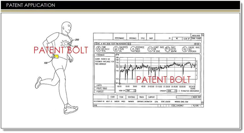 1. COVER - ADIDAS DEVICE PATENT