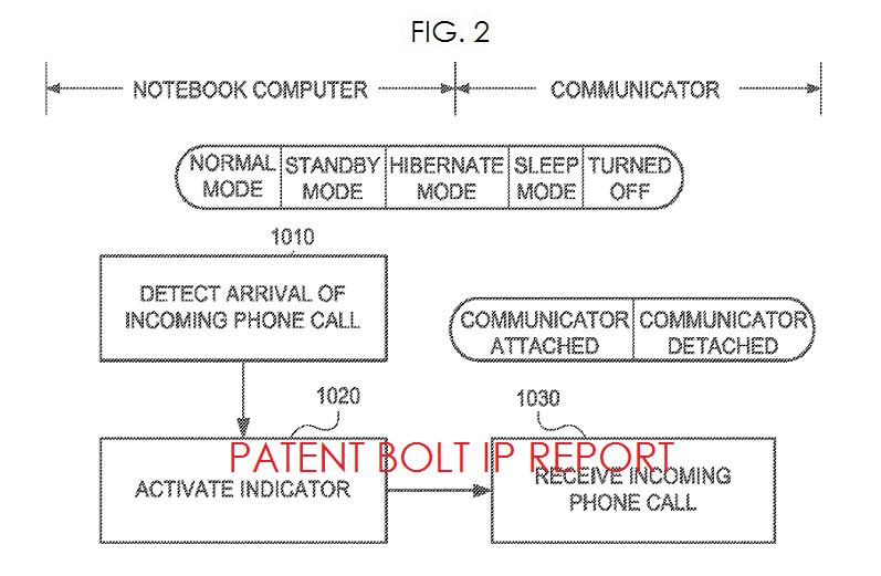 3AF. google notebook phone system fig. 2