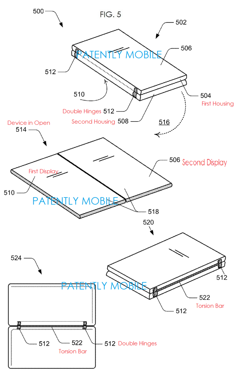 3A MSFT FIG 5 smartphone open and closed using hinge and torsion bar