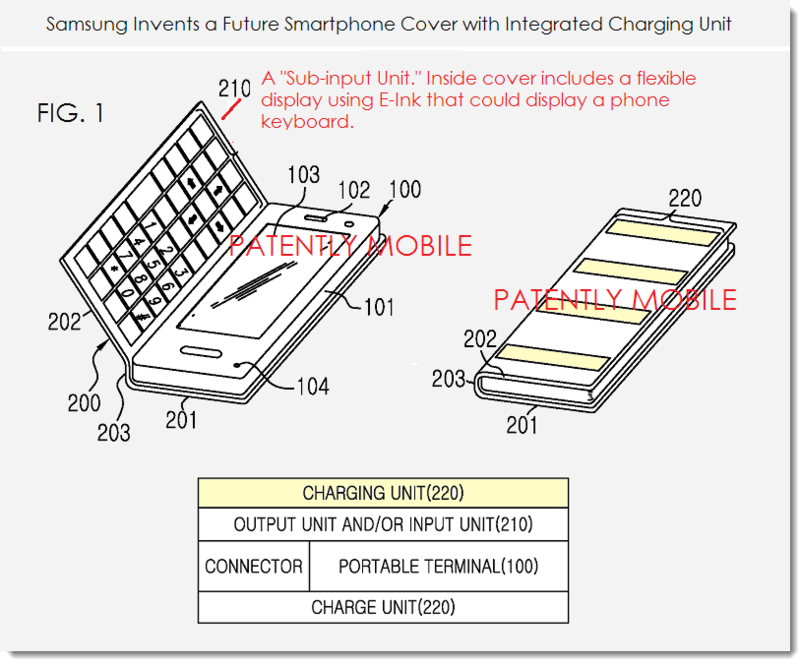 2AF2 - SAMSUNG FIG. 1 - CHARGING UNIT INTEGRATED INTO PROTECTIVE COVER