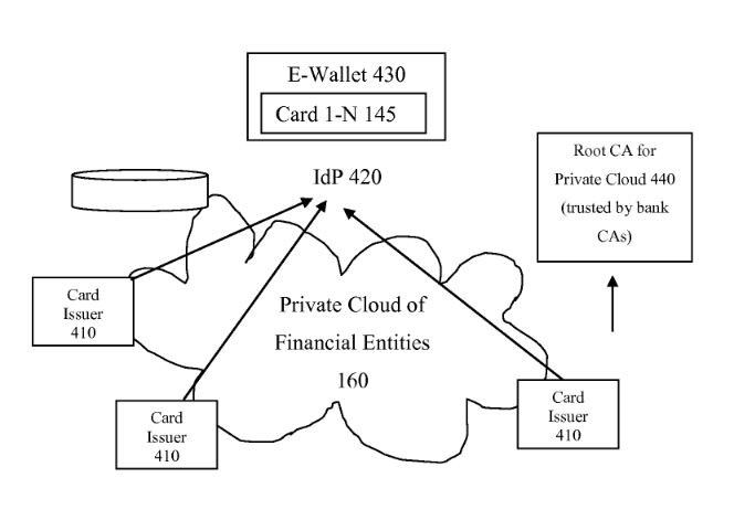 3af Samsung financial system in the cloud patent
