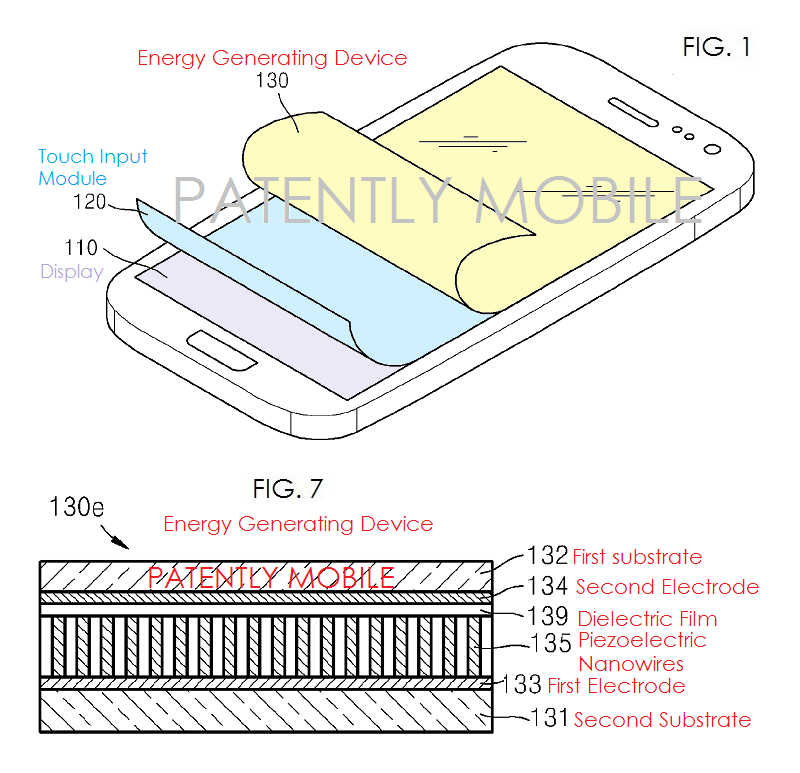 2AF ENERGY GENERATING DEVICE - SAMSUNG PATENT