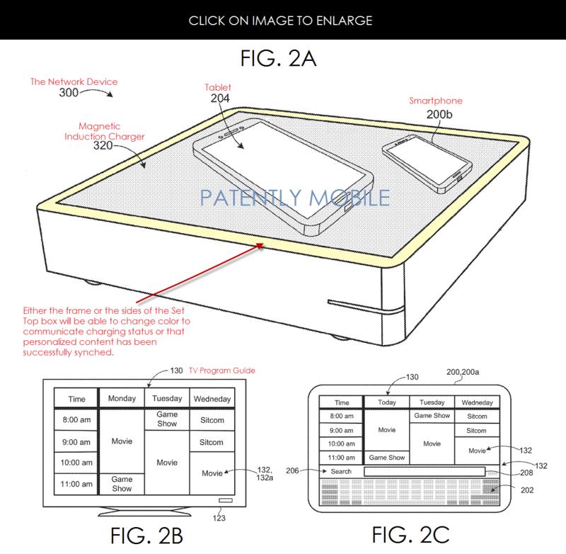 2.AF PM 55- magnetic induction  charging set top box