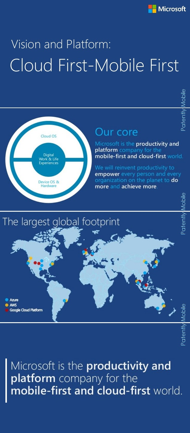 2AF COLLAGE - microsoft-vision-and-platform-cloud-firstmobile-first