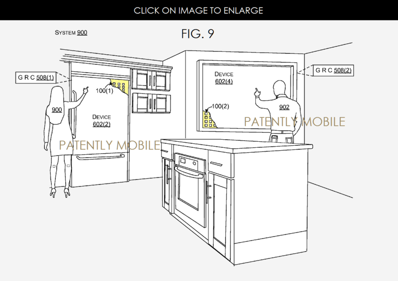 2AF 55 3D GESTURES FOR APPLIANCES AND WHITEBOARD