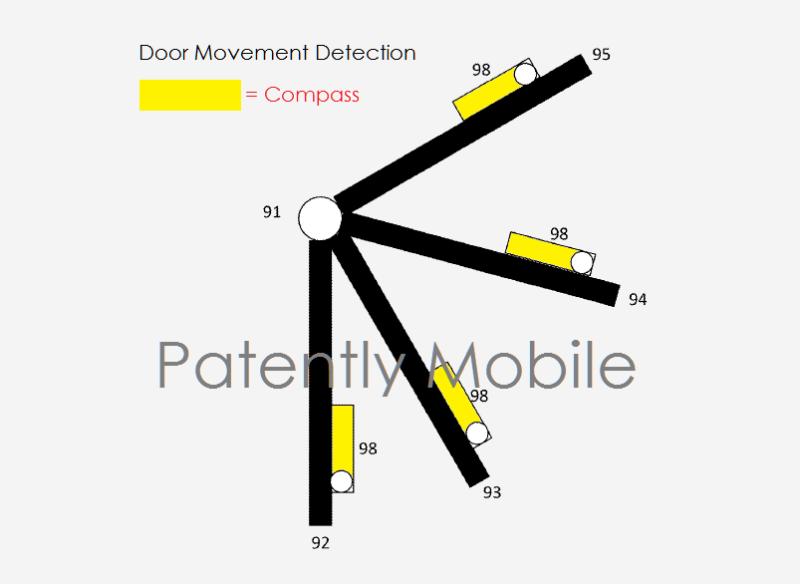 3af 55 door movement detection