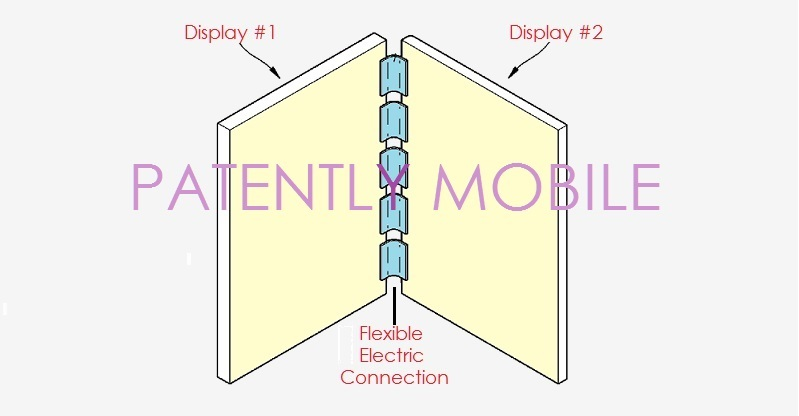 1PM  X 88COVER FOLDABLE SMARTPHONE INVENTION SAMSUNG