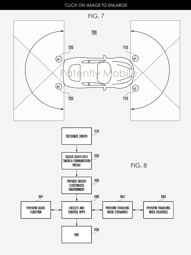 5AF X SAMSUNG VECHILE PATENT