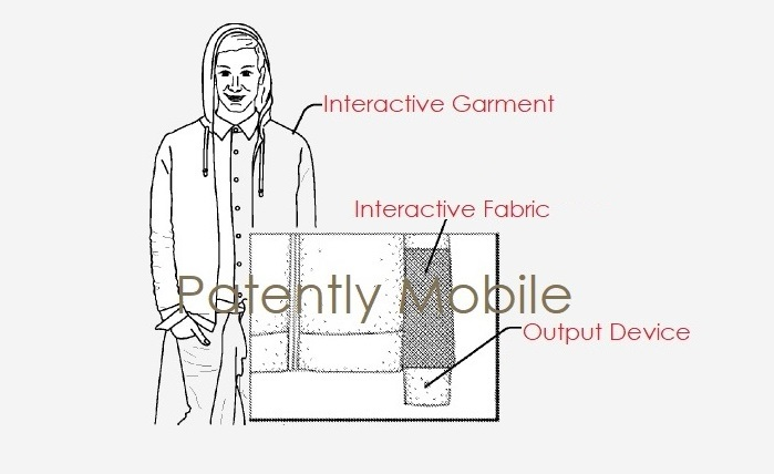 1 cover INTERACTIVE GARMENT GOOGLE