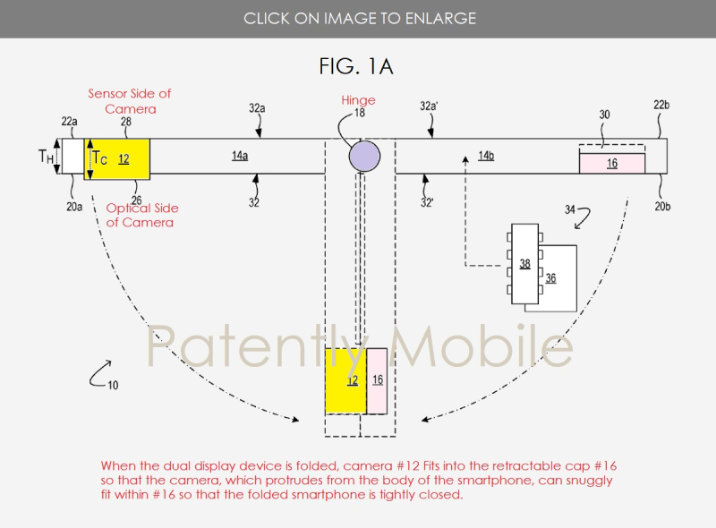 4 msft dual display patent report - msft granted patent