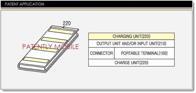 1AF - SAMSUNG PATENT PROTECTIVE COVER WITH CHARGING UNIT