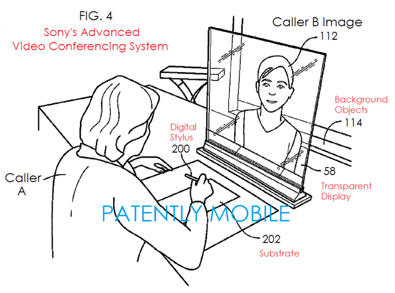 2AF PM - SONY PATENT LIFE SIZE VIEW, VC SYSTEM