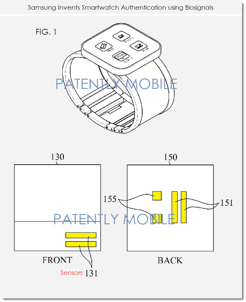 2AF SAMSUNG SMARTWATCH AUTHENTICATION SYSTEM USING BIOSIGNALS FIG. 1