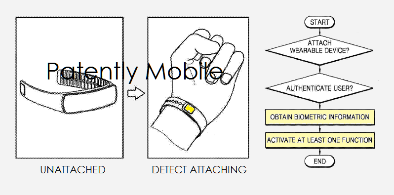 1af 55 cover samsung biometrics added to Gear Fit & Beyond