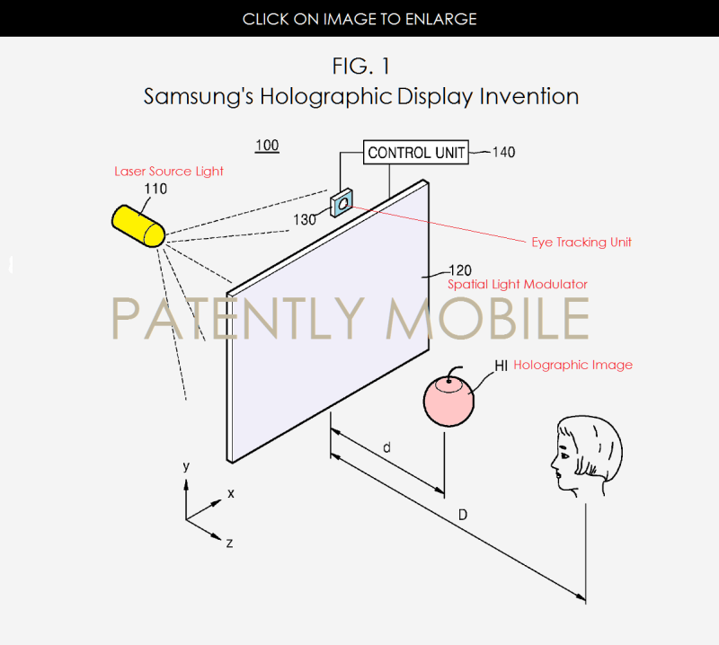 2 X P-MOBILE - HOLOGRAPHIC DISPLAY SAMSUNG