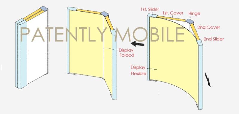 1AF X99 COVER SAMSUNG FOLDABLE, FLEXIBLE SMARTPHONES
