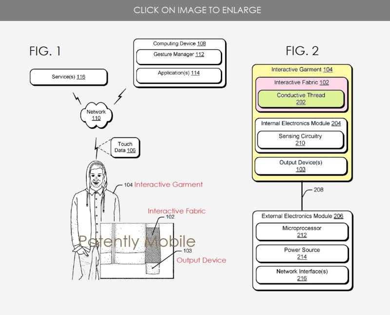 2 interactive garment  fabric  Google patent