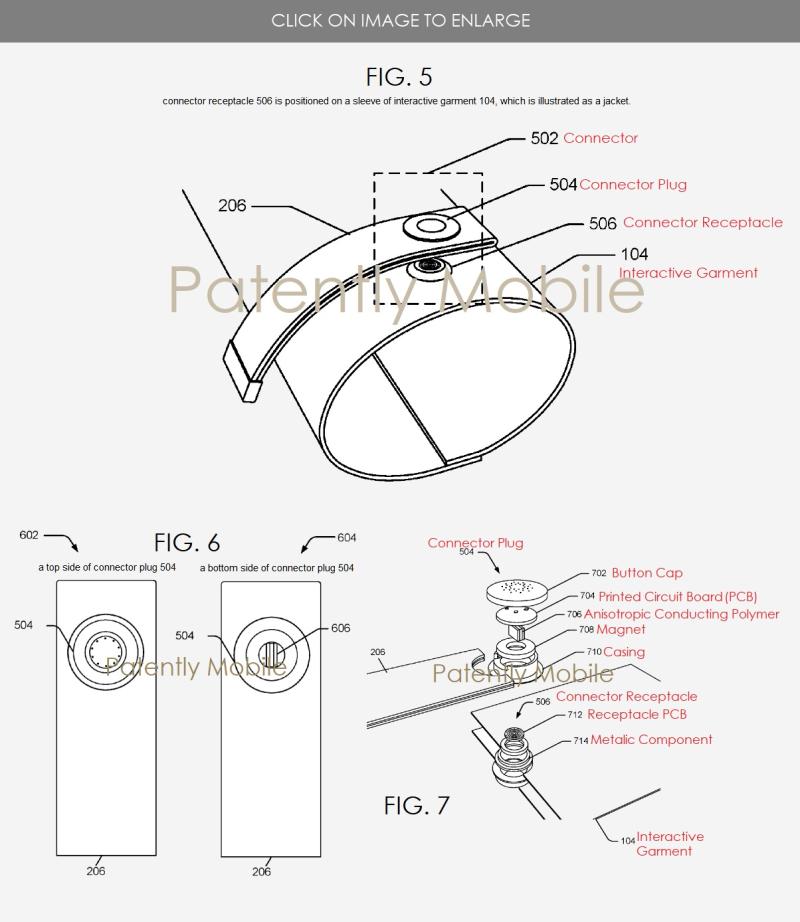 4 google interactive garment patent pending idea nov 2017  patently apple