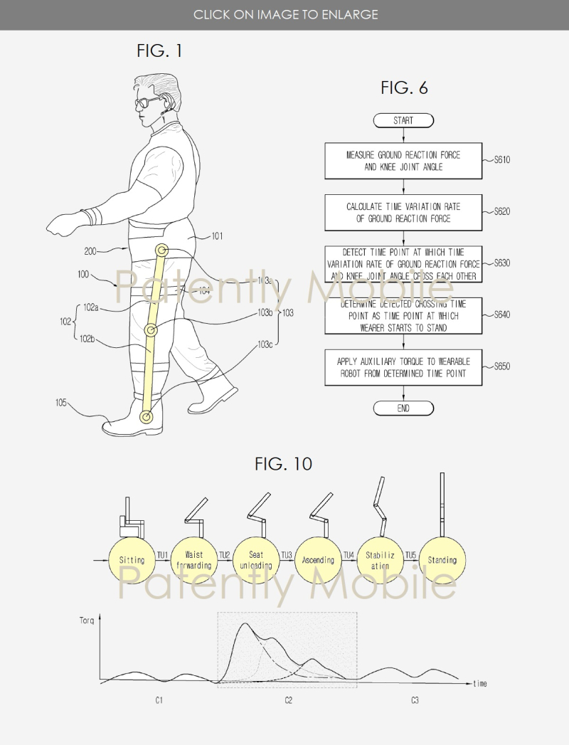 2 samsung wins patent for robotic suit