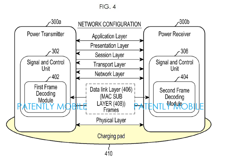 7AF SAMSUNG PATENT 2 FOR WIRELESS CHARGING DEVICES