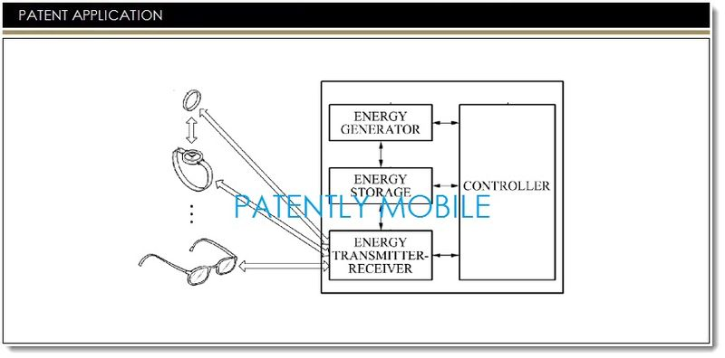 1AF - SAMSUNG ENERGY SHARING INVENTION