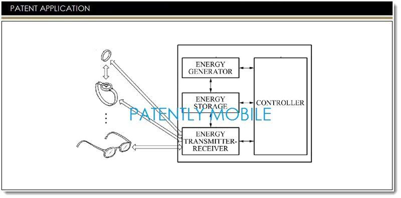1AF - SAMSUNG ENERGY SHARING INVENTION