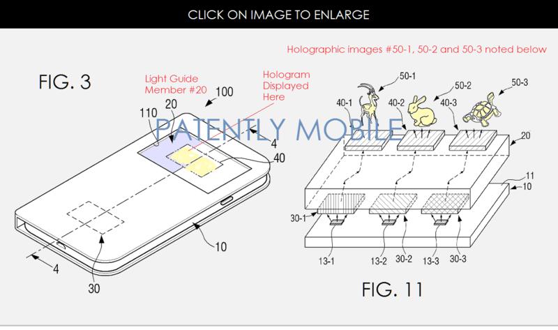 2AF 55 SAMSUNG HOLOGRAPHIC INVENTION FOR SMARTPHONE