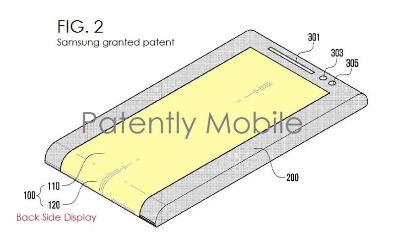 2AX 99V2 SAMSUNG PATENT BACK SIDE DISPLAY pdf