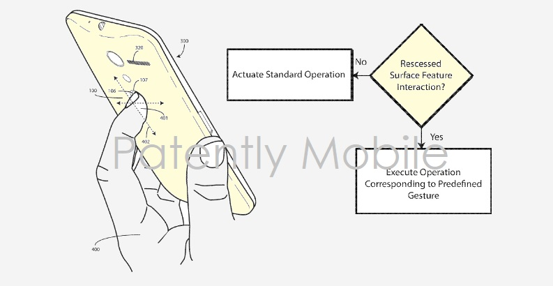 1AF 99 COVER GOOGLE PIXEL PHONE FEATURE PATENT