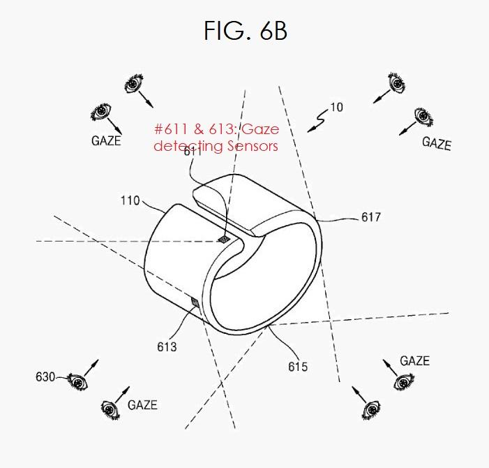 5 X SAMSUNG gaze control of band