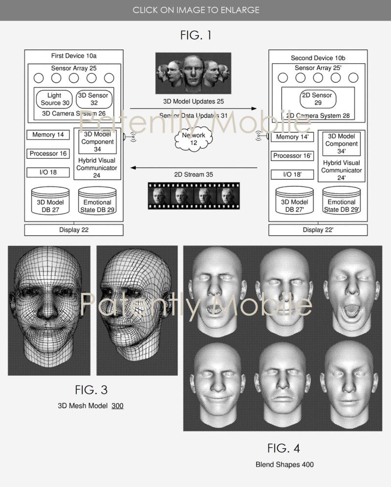 2 SAMSUNG 3D FACETIME-LIKE OR SKYPE-LIKE SERVICE