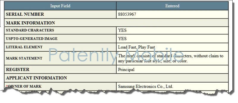 2 XY -- samsung tm filing for - LOAD FAST  PLAY FAST - PATENTLY MOBILE REPORT
