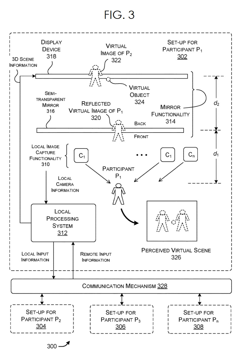 4 Microsoft patent application Figure #3 immersive virtual confernce call