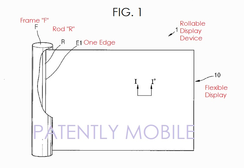 5 x Scrollable  Rollable displays device samsung wins patent June 2018  patently mobile