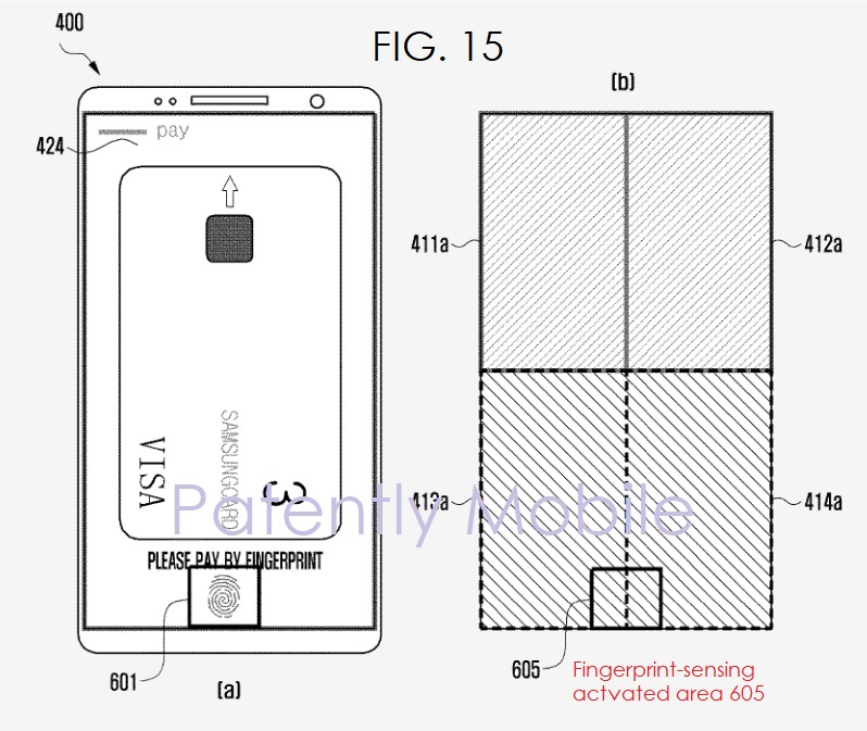5 samsung patent fig. 15 fingerprint patent - aug 2018 - Patently Mobile report