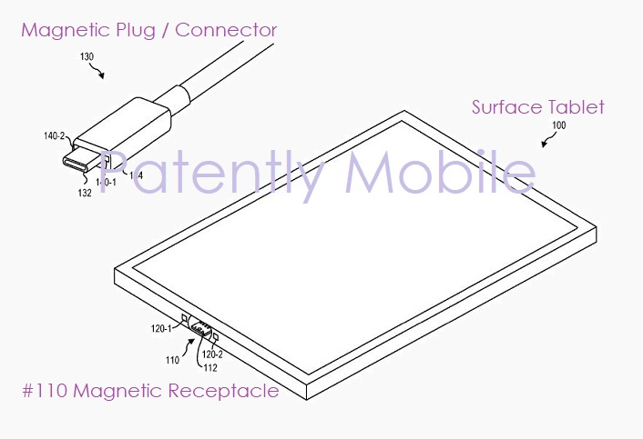2 X2 - MSFT INVENTS MAGNETICALLY CONNECTABLE TYPE-C CONNECTOR