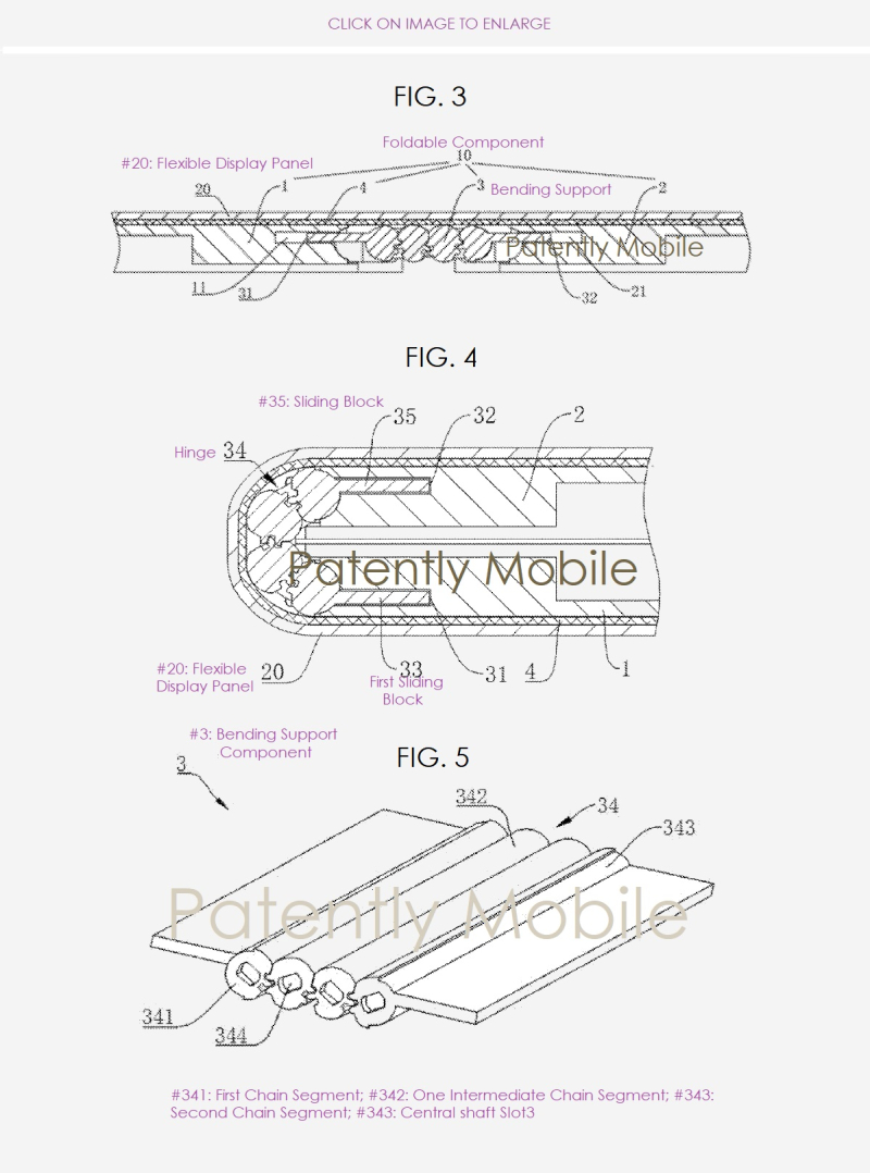6 Huawei folding smartphone hinge construction patent figs 3  4 & 5