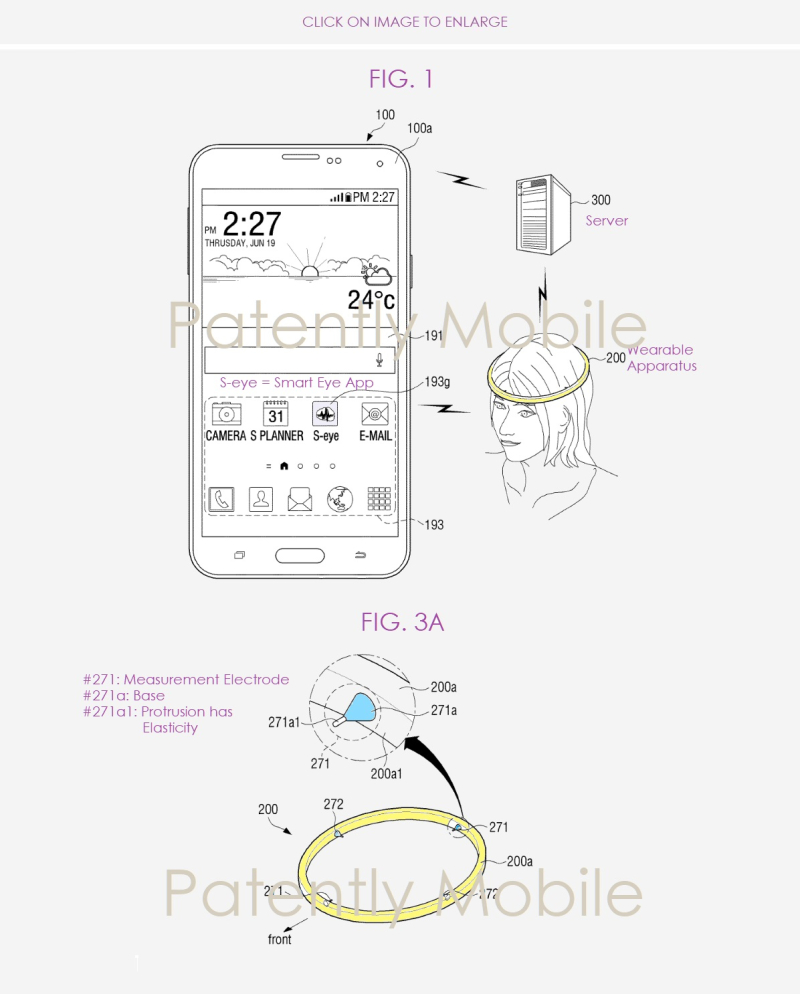 2 Samsung patent for EEG apparatus and Smart-Eye App
