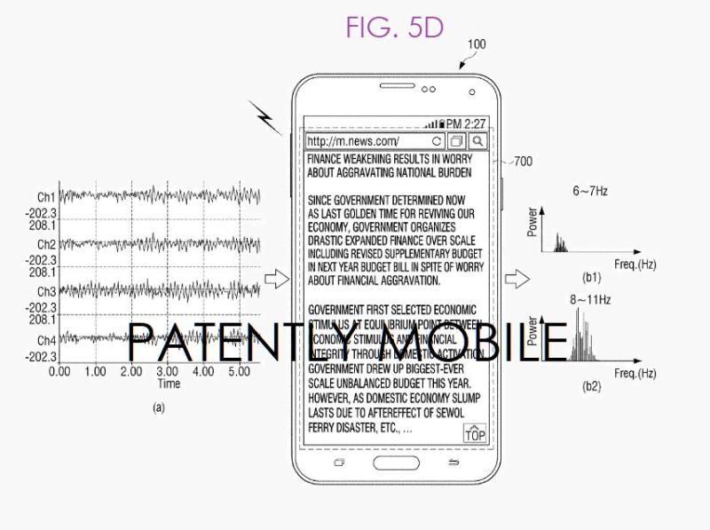 5 Brainwave app activity measured